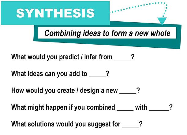 Brian Weldy discusses the value of synthesis thinking for inspiring innovation.