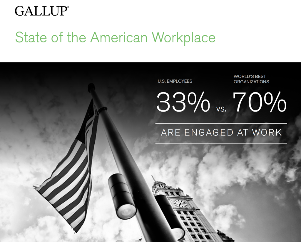 Data from Gallup's 2017 report shows high levels of disengagement in American employees.